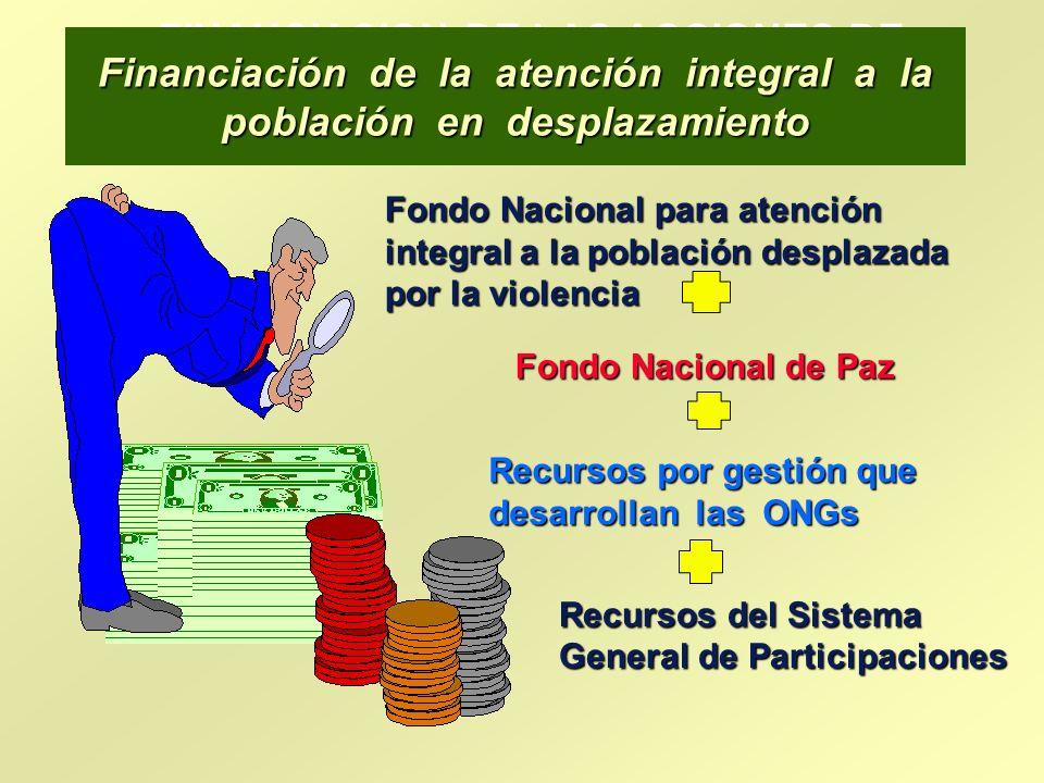 Financiación de la atención integral a la población en desplazamiento