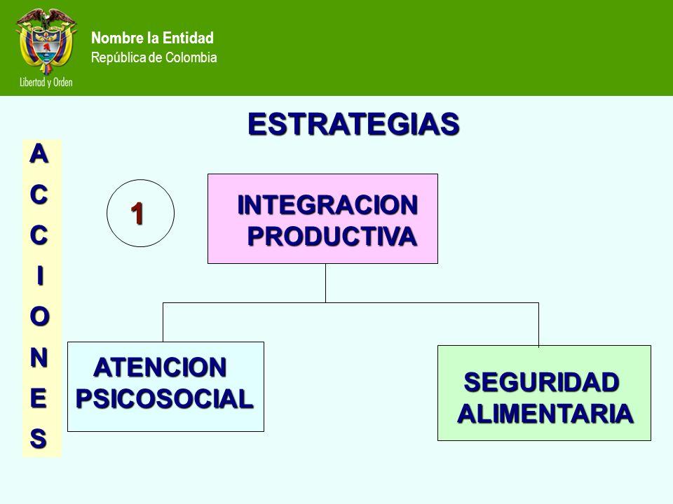 ESTRATEGIAS 1 A C INTEGRACION I PRODUCTIVA O N E S ATENCION