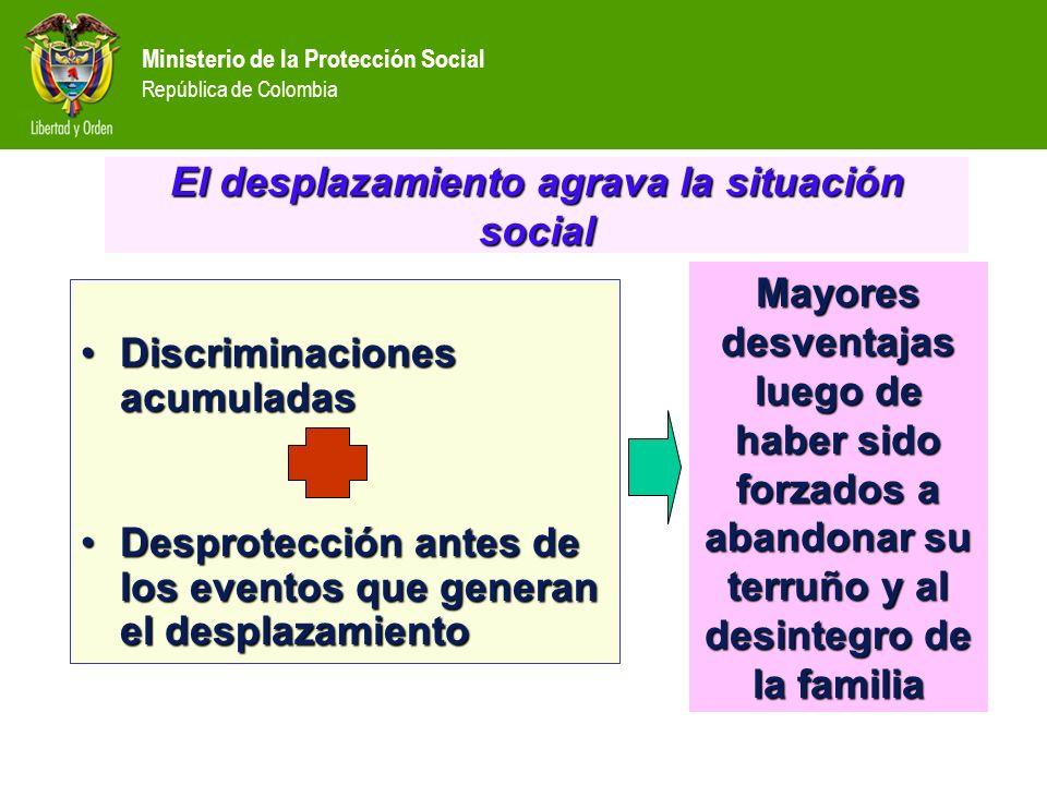 El desplazamiento agrava la situación social