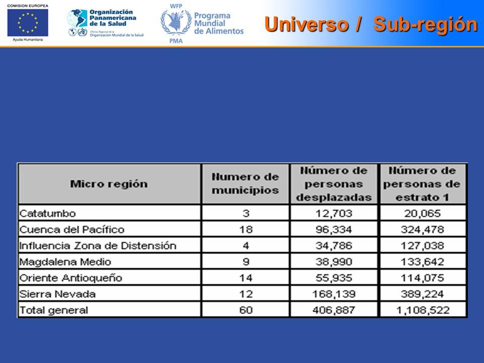 Universo / Sub-región