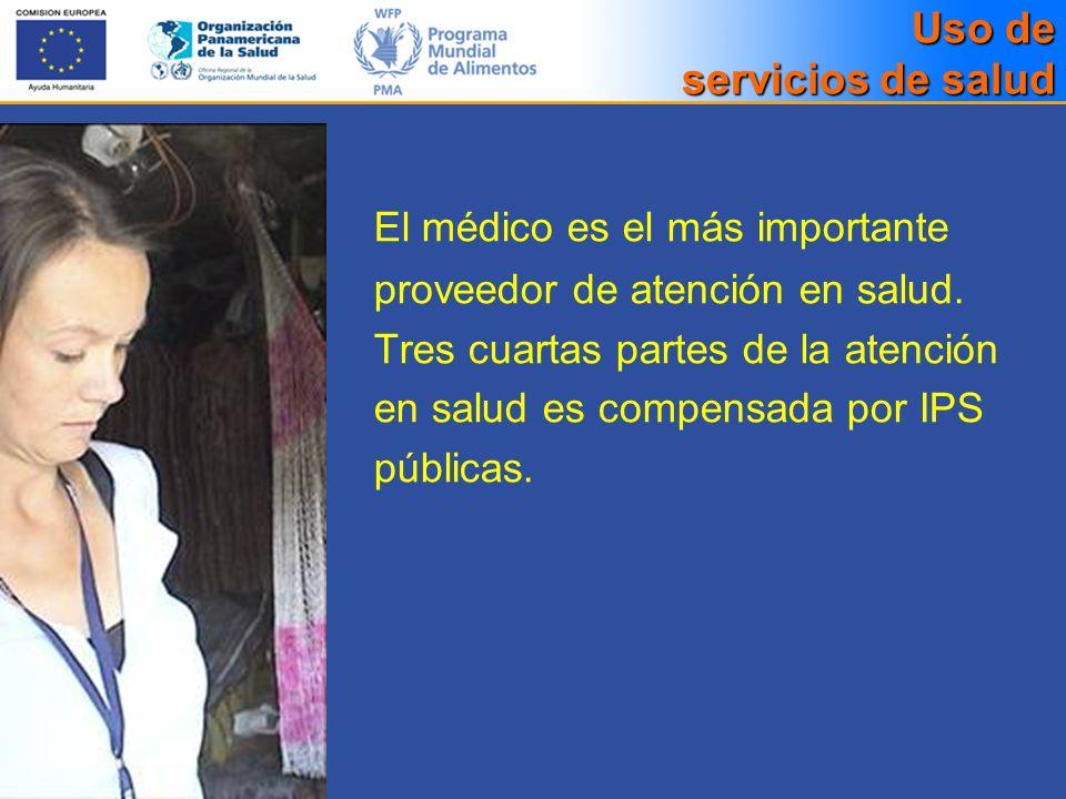 Uso de servicios de salud