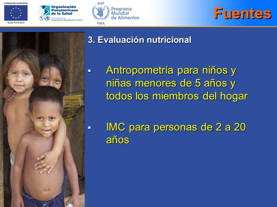 Fuentes 3. Evaluación nutricional. Antropometría para niños y niñas menores de 5 años y todos los miembros del hogar.