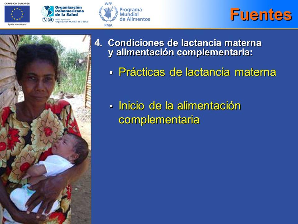Fuentes Prácticas de lactancia materna