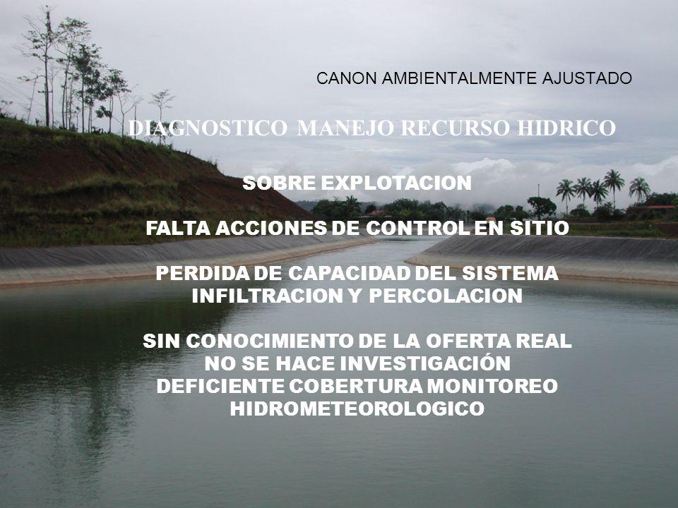 CANON AMBIENTALMENTE AJUSTADO