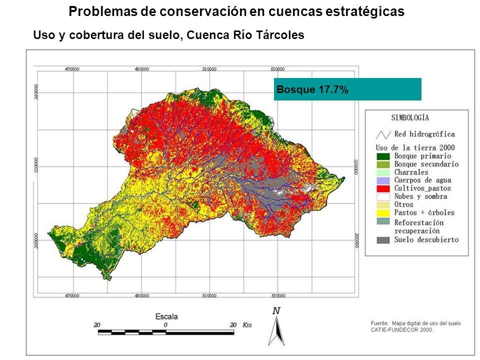 Problemas de conservación en cuencas estratégicas
