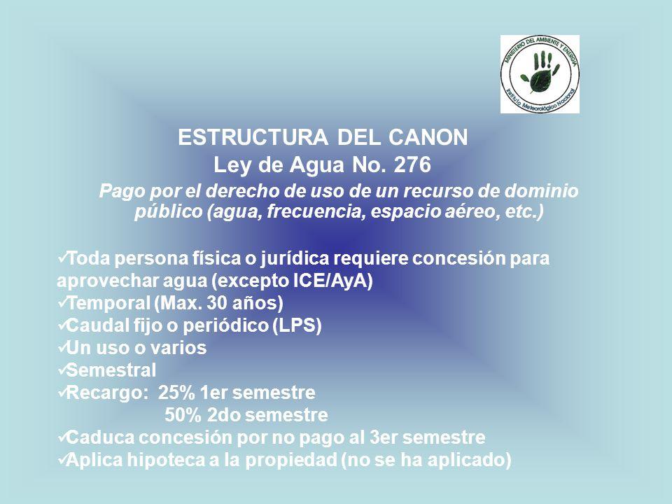 ESTRUCTURA DEL CANON Ley de Agua No. 276