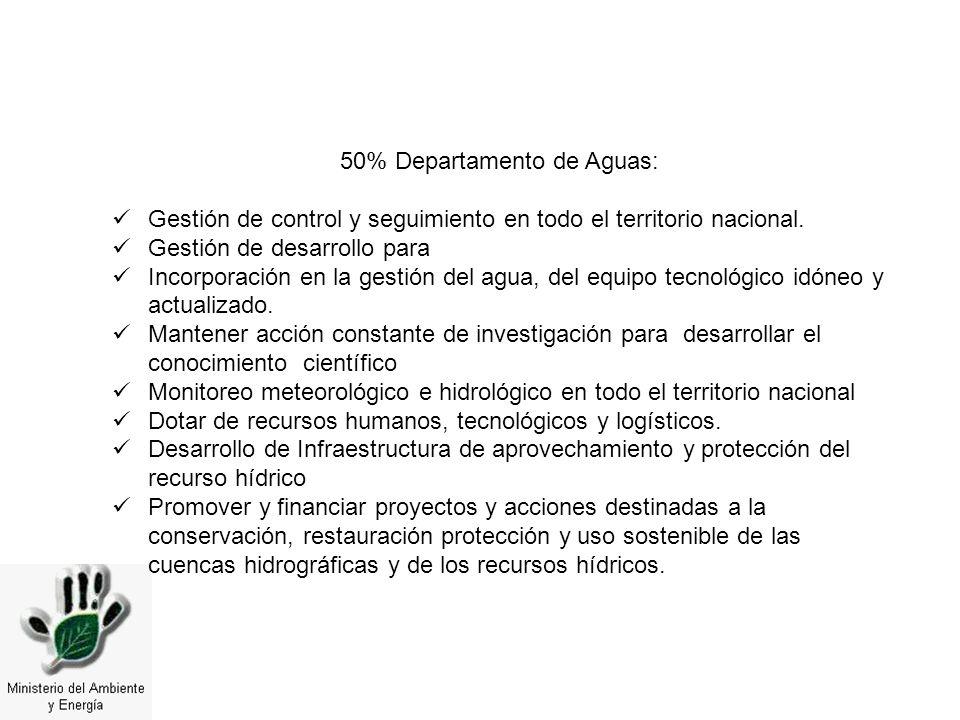 50% Departamento de Aguas: