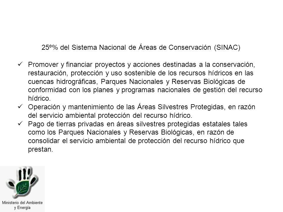 25º% del Sistema Nacional de Áreas de Conservación (SINAC)