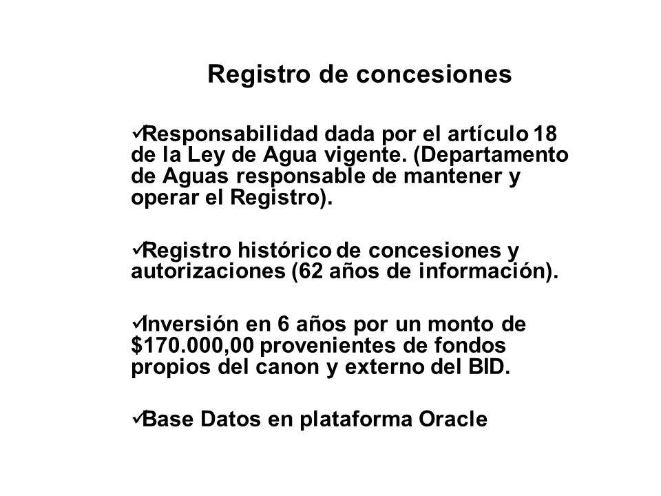 Registro de concesiones