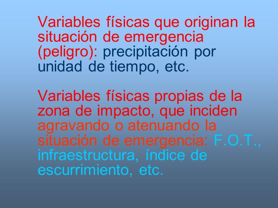Variables físicas que originan la situación de emergencia (peligro): precipitación por unidad de tiempo, etc.