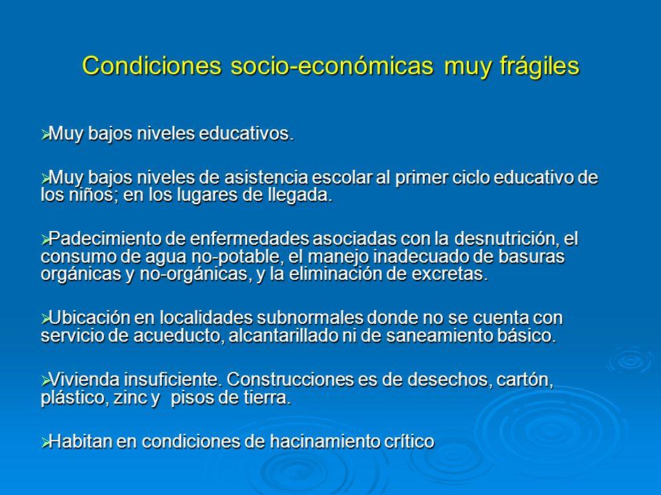 Condiciones socio-económicas muy frágiles