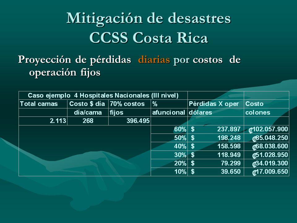 Mitigación de desastres CCSS Costa Rica