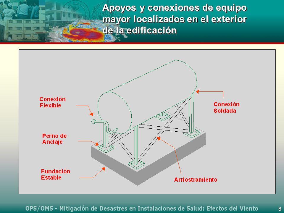 Apoyos y conexiones de equipo mayor localizados en el exterior de la edificación