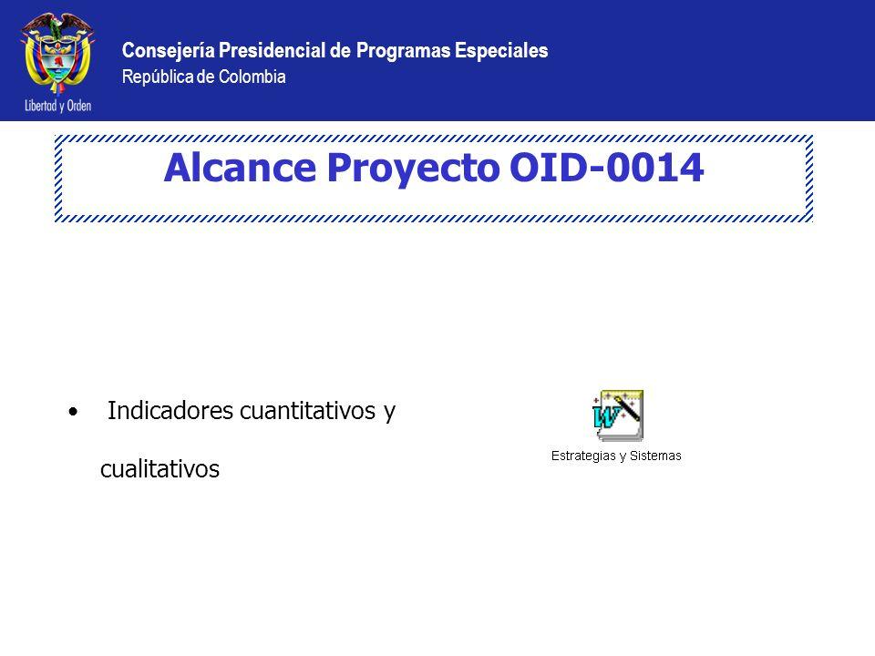 Alcance Proyecto OID-0014 Indicadores cuantitativos y cualitativos