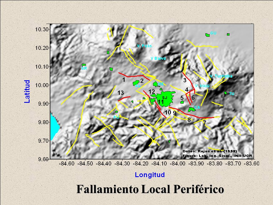 Fallamiento Local Periférico