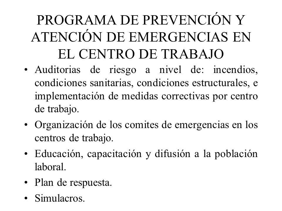 PROGRAMA DE PREVENCIÓN Y ATENCIÓN DE EMERGENCIAS EN EL CENTRO DE TRABAJO