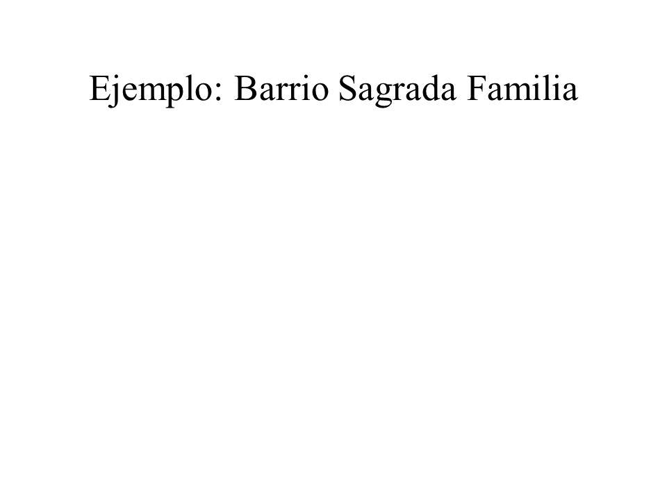 Ejemplo: Barrio Sagrada Familia