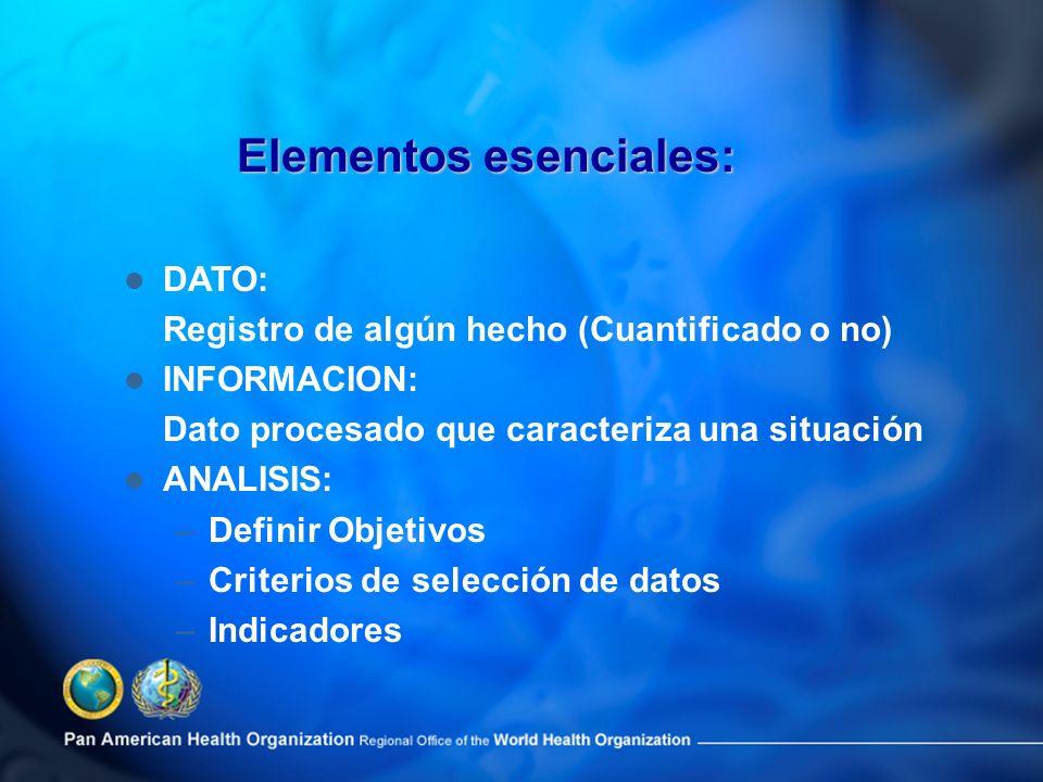 Elementos esenciales: