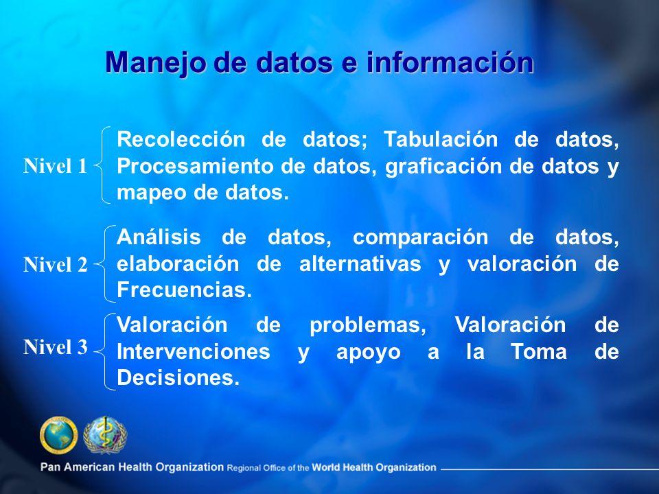 Manejo de datos e información