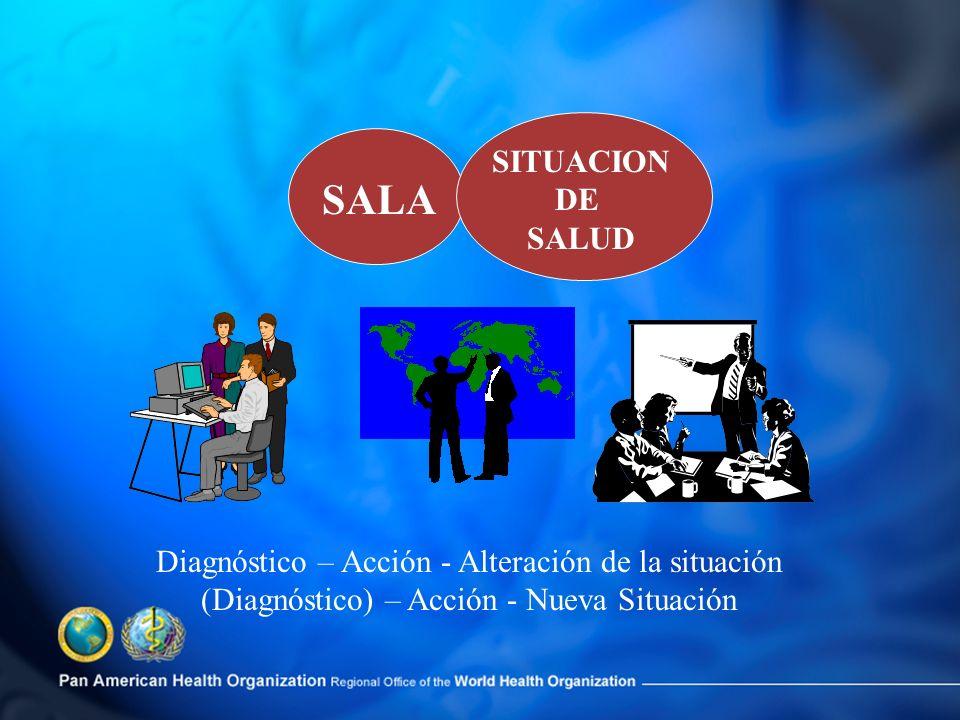 SALA SITUACION DE SALUD