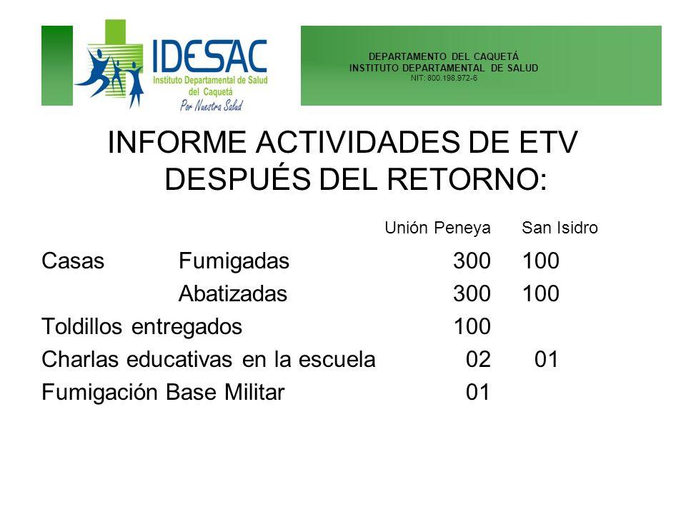 INFORME ACTIVIDADES DE ETV DESPUÉS DEL RETORNO: