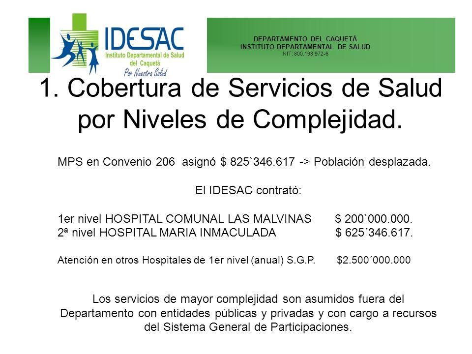 1. Cobertura de Servicios de Salud por Niveles de Complejidad.