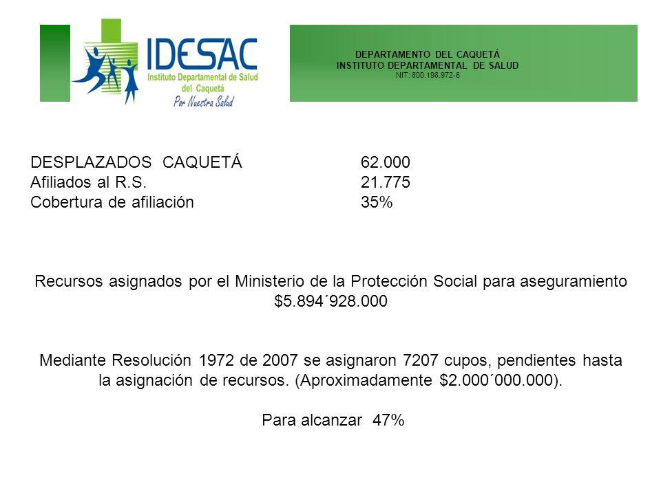 DESPLAZADOS CAQUETÁ 62.000 Afiliados al R.S. 21.775. Cobertura de afiliación 35%