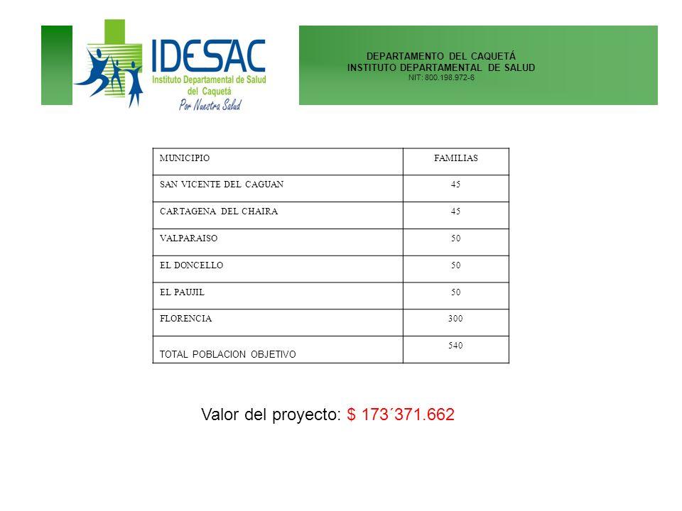 Valor del proyecto: $ 173´371.662 MUNICIPIO FAMILIAS