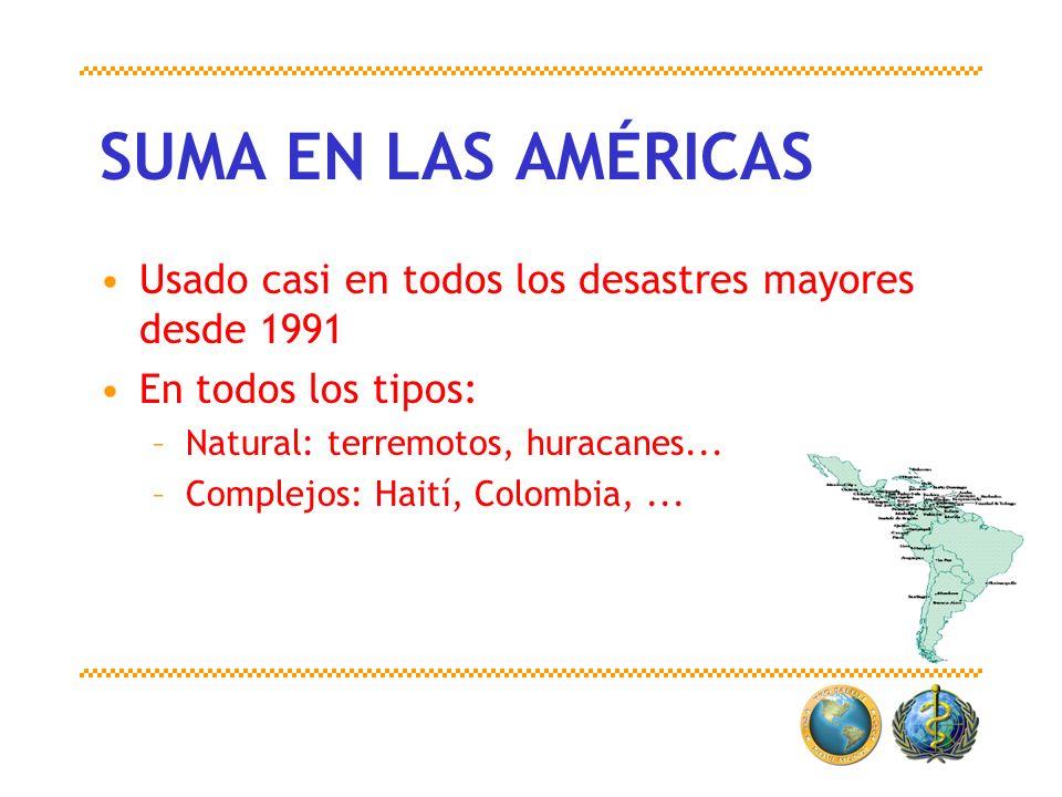 SUMA EN LAS AMÉRICAS Usado casi en todos los desastres mayores desde 1991. En todos los tipos: Natural: terremotos, huracanes...