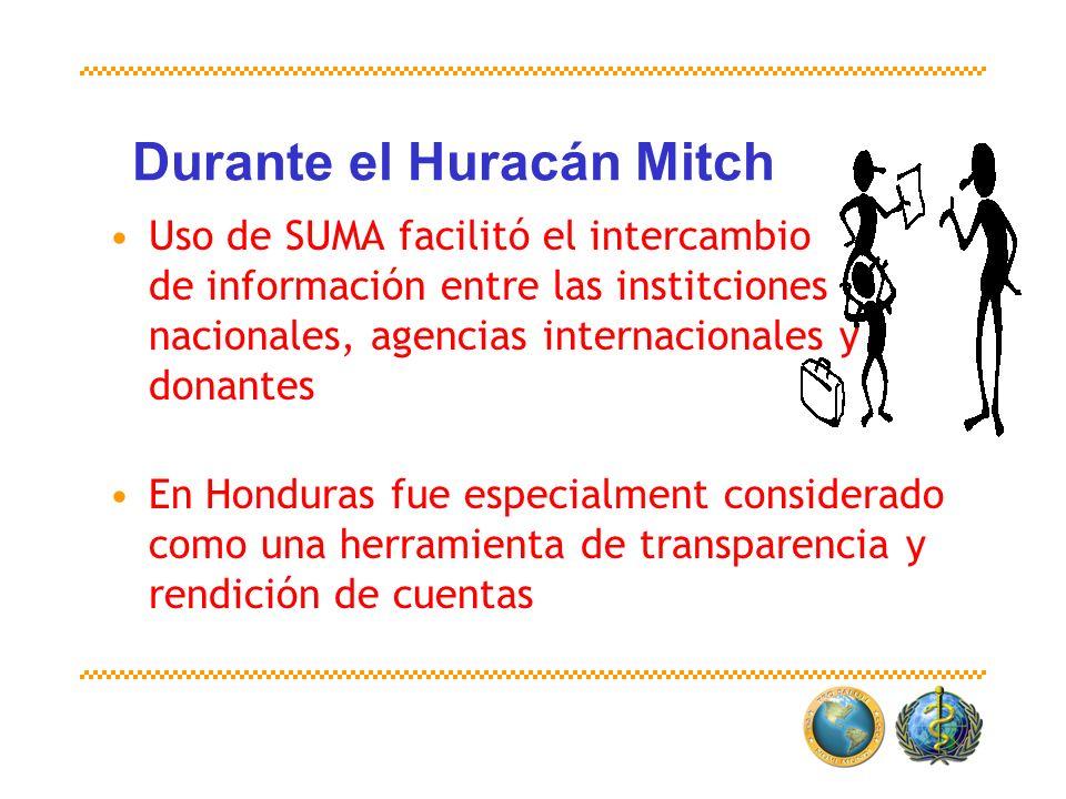 Durante el Huracán Mitch