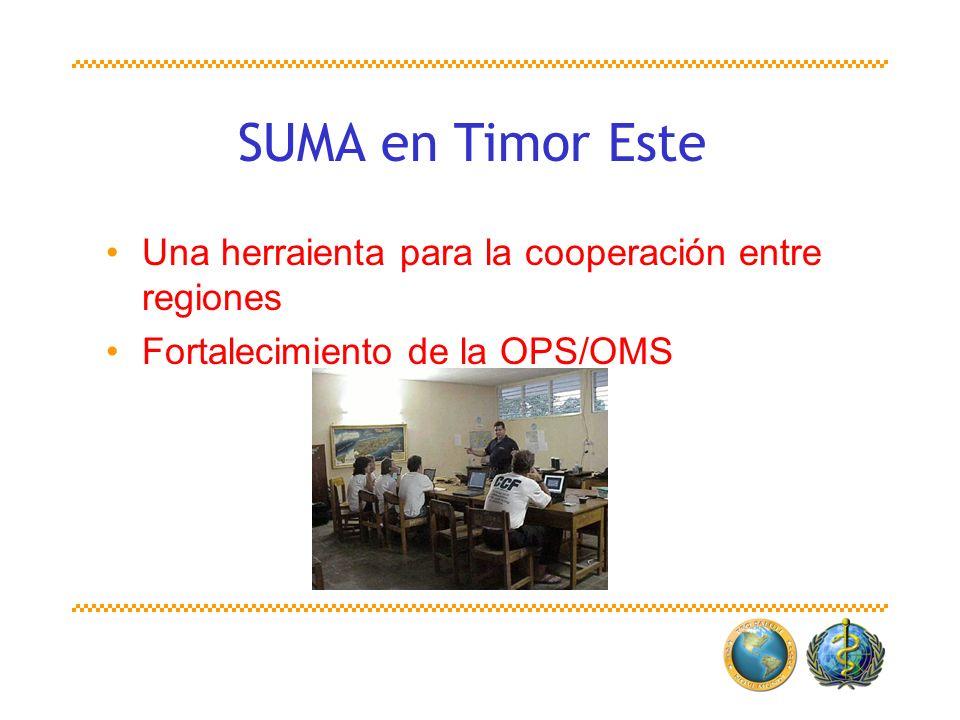SUMA en Timor Este Una herraienta para la cooperación entre regiones