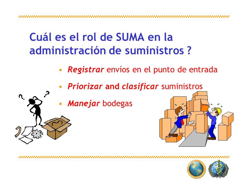 Cuál es el rol de SUMA en la administración de suministros