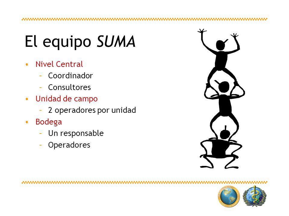 El equipo SUMA Nivel Central Coordinador Consultores Unidad de campo