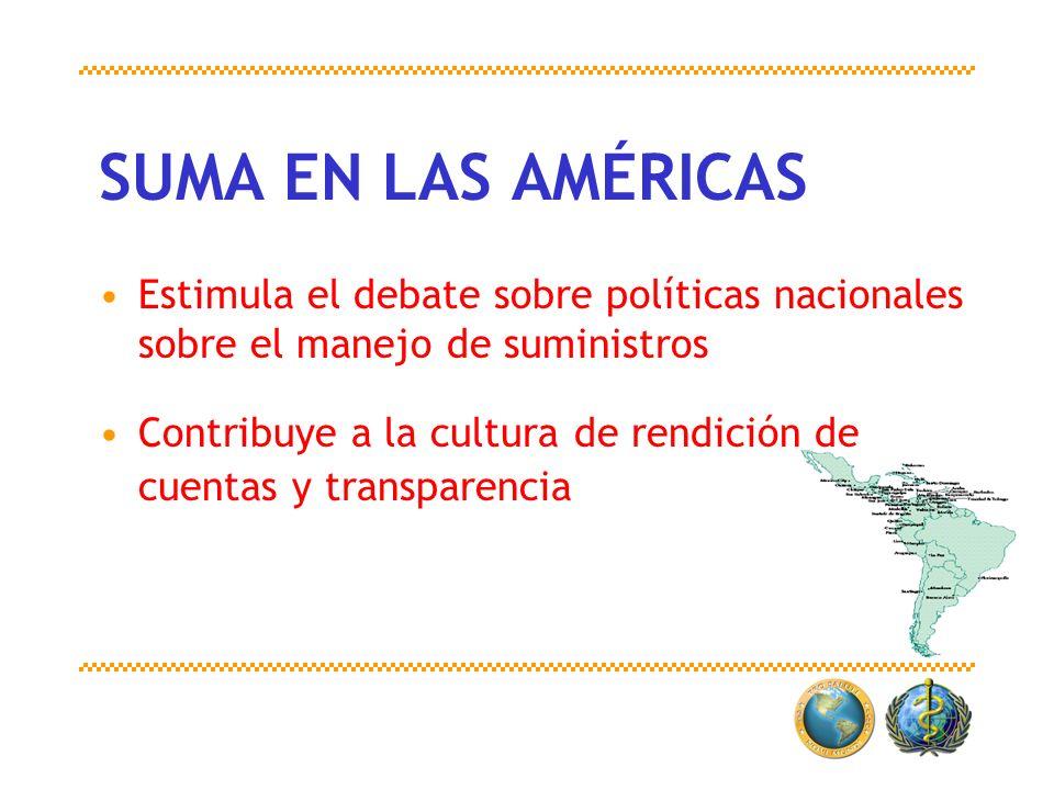 SUMA EN LAS AMÉRICAS Estimula el debate sobre políticas nacionales sobre el manejo de suministros.