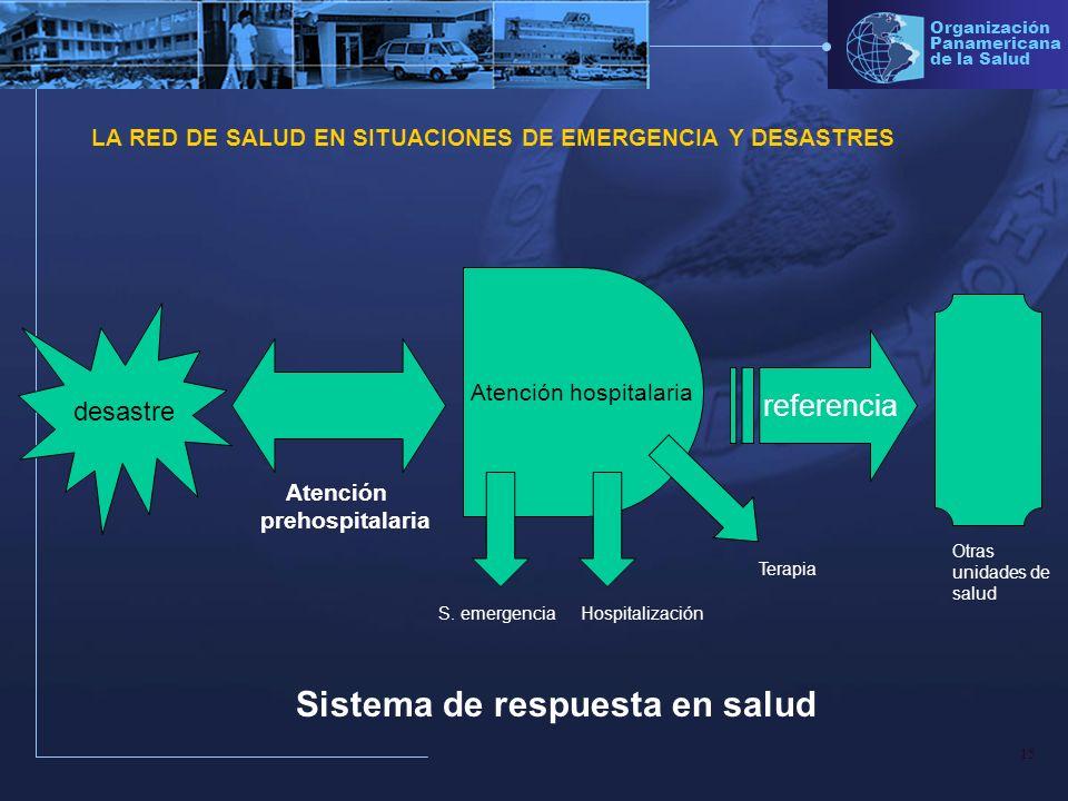 LA RED DE SALUD EN SITUACIONES DE EMERGENCIA Y DESASTRES