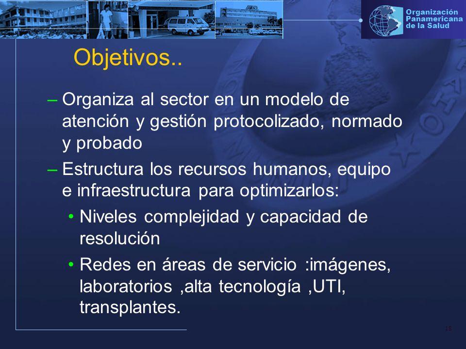 Objetivos.. Organiza al sector en un modelo de atención y gestión protocolizado, normado y probado.