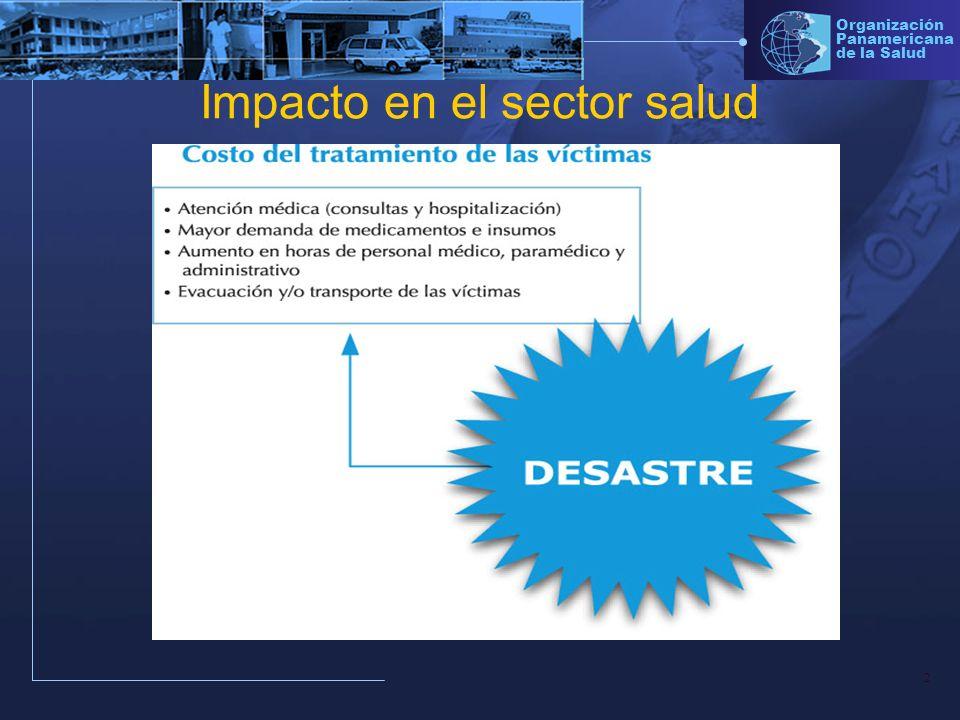 Impacto en el sector salud