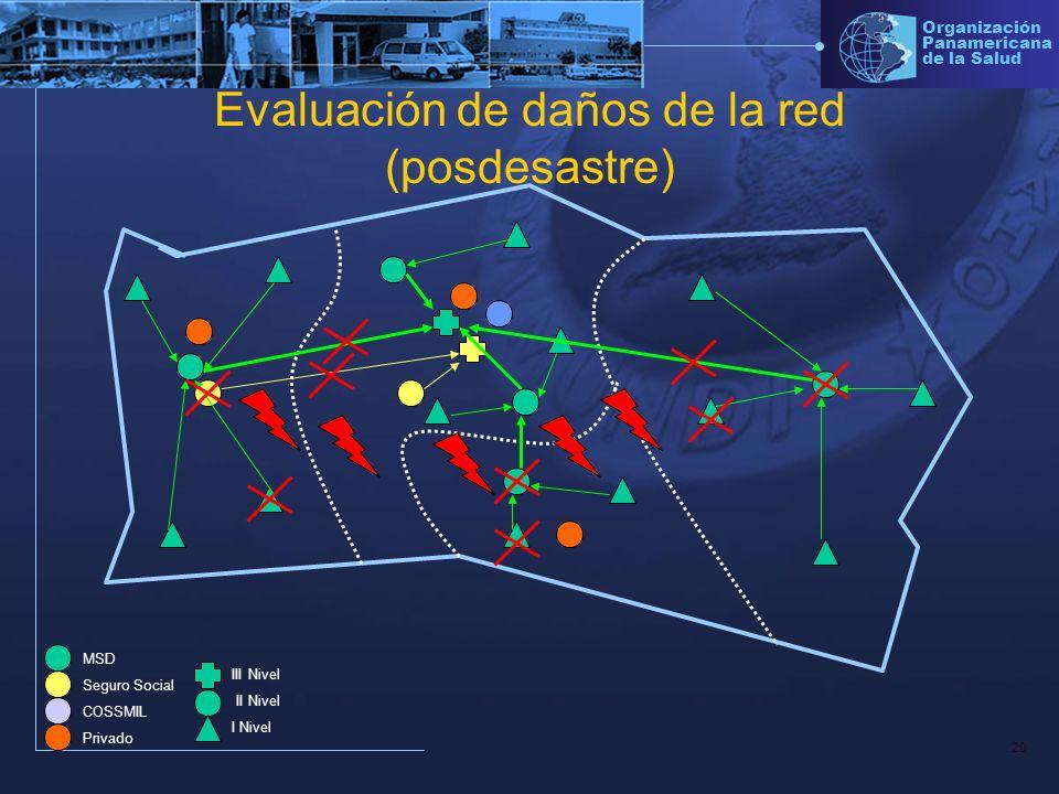 Evaluación de daños de la red (posdesastre)