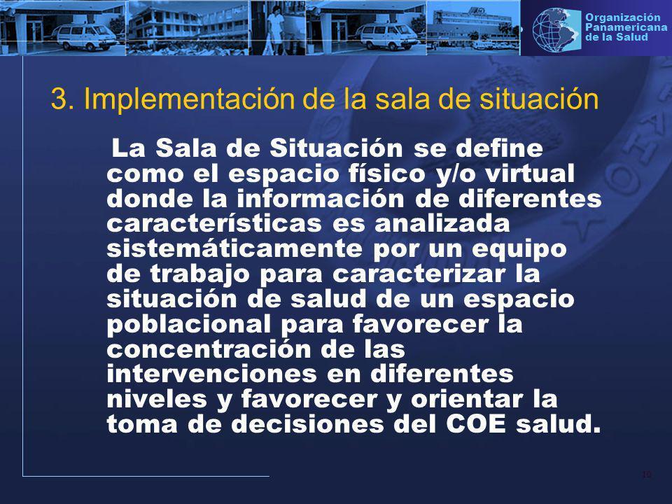 3. Implementación de la sala de situación