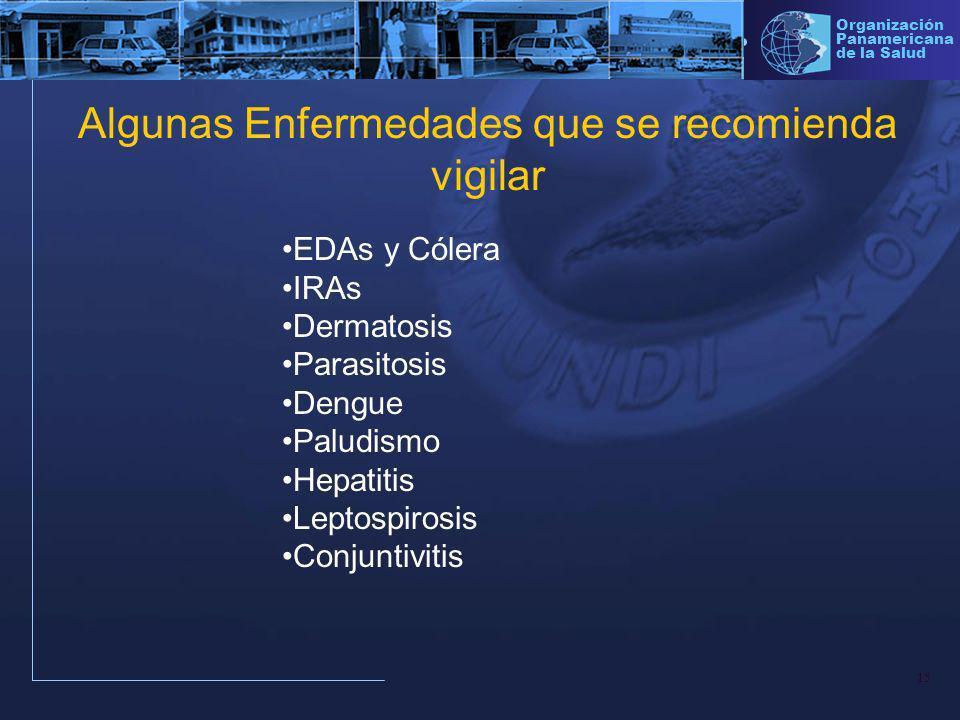 Algunas Enfermedades que se recomienda vigilar