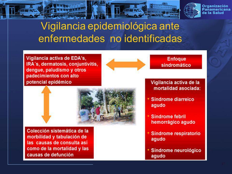 Vigilancia epidemiológica ante enfermedades no identificadas
