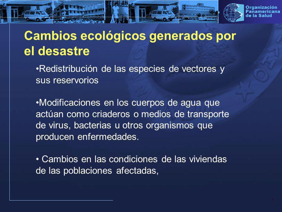 Cambios ecológicos generados por el desastre