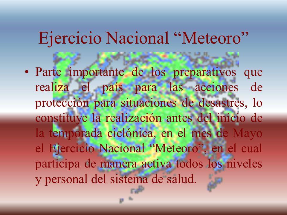Ejercicio Nacional Meteoro