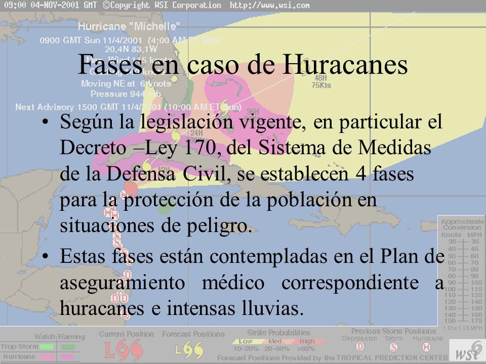 Fases en caso de Huracanes