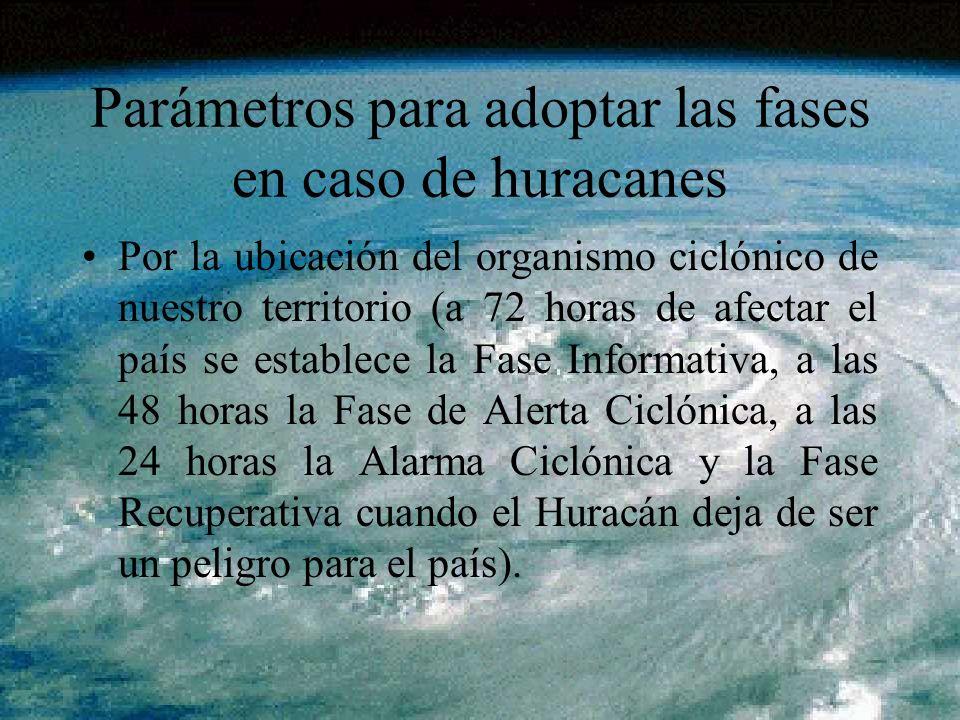 Parámetros para adoptar las fases en caso de huracanes