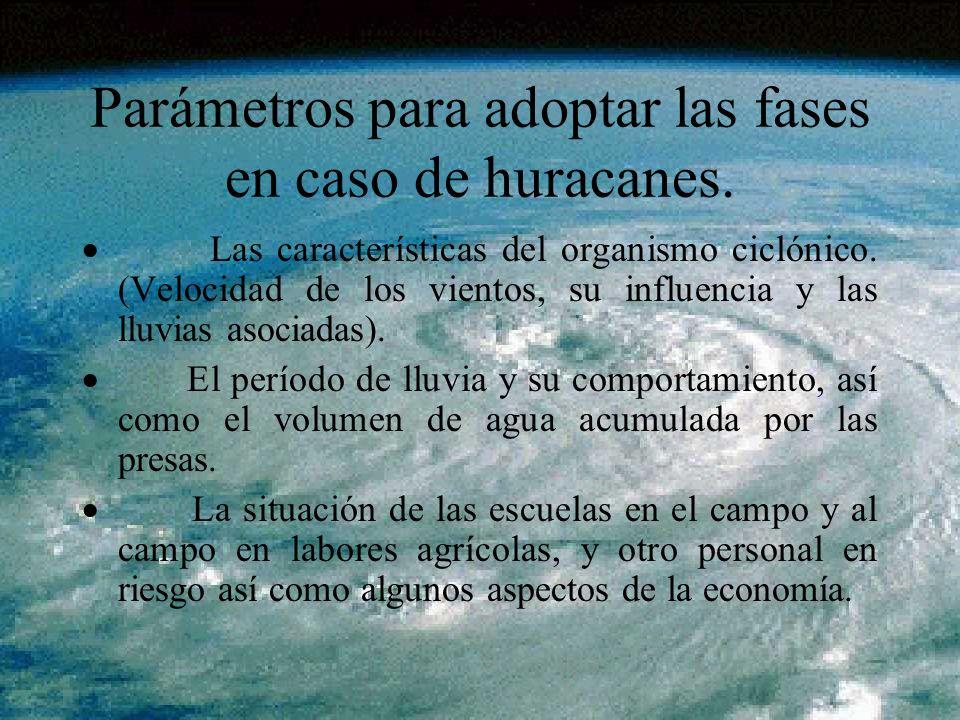 Parámetros para adoptar las fases en caso de huracanes.