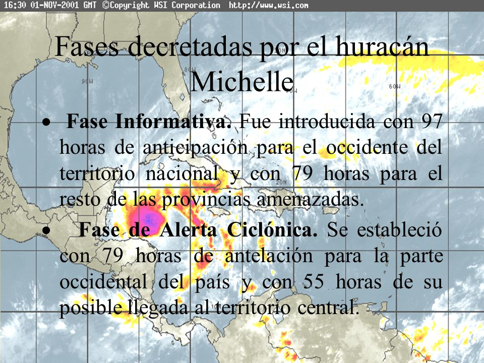 Fases decretadas por el huracán Michelle