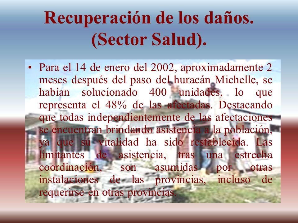 Recuperación de los daños. (Sector Salud).