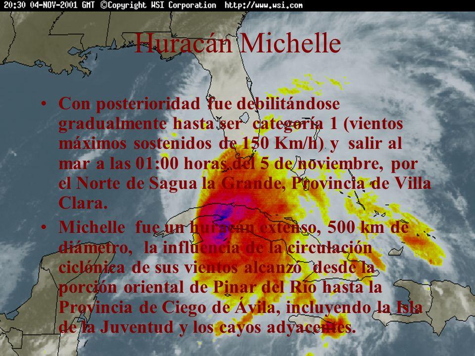 Huracán Michelle