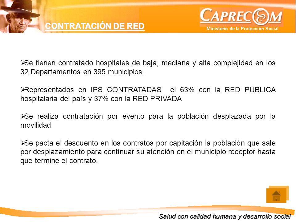 CONTRATACIÓN DE RED Se tienen contratado hospitales de baja, mediana y alta complejidad en los 32 Departamentos en 395 municipios.